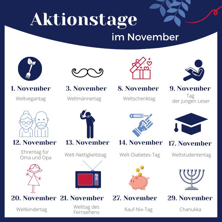 Grafik: Aktionstage November