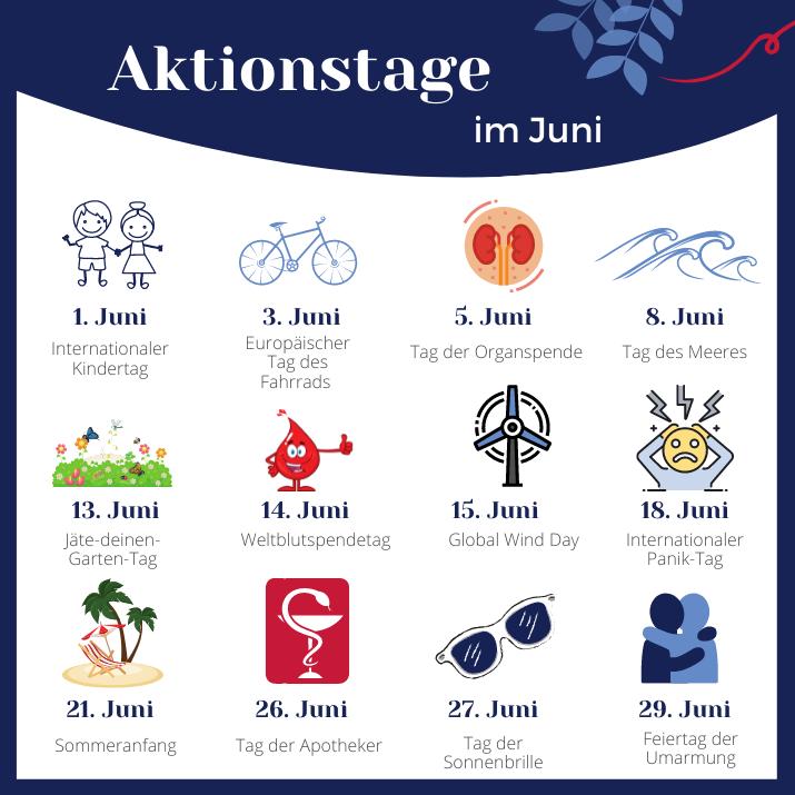 Grafik: PR-Thema-Juni