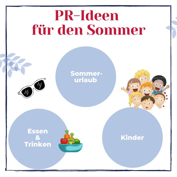 Grafik: PR-Ideen für den Sommer